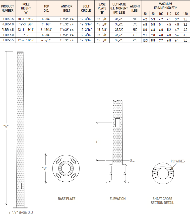 Concrete Light Pole Base Design : Designpole park light poles base plate style